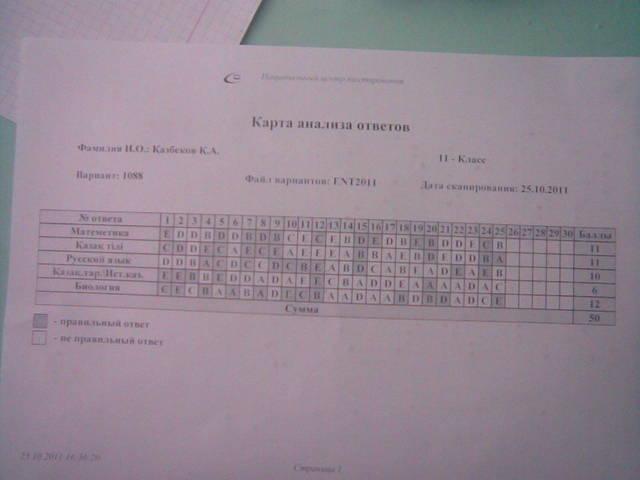ответы на ент 2011 года вариант 2036 по русскому языку
