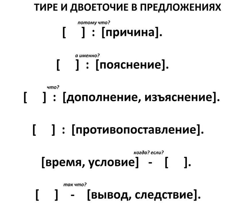 русский язык шпаргалки скачать бесплатно - фото 9
